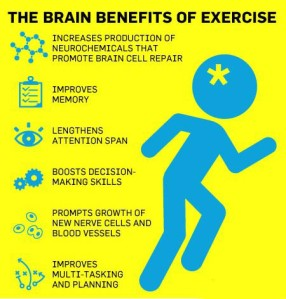 Benefits-of-Exercises1